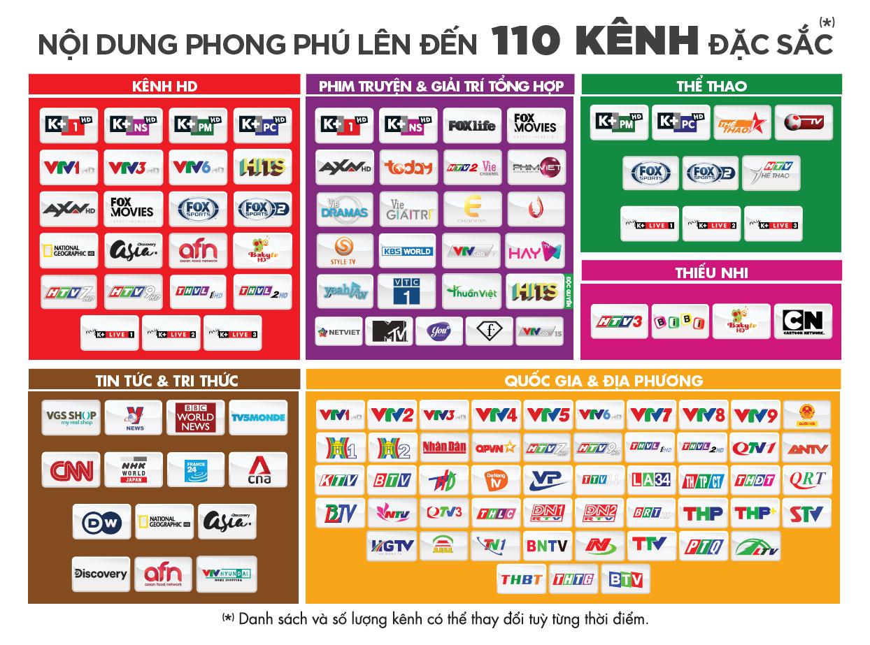 Danh sach kenh K+